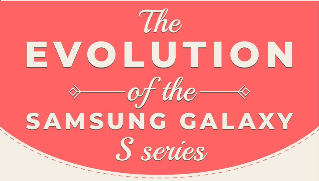 Samsung | Infográfico mostra a evolução de uma década da série Galaxy S